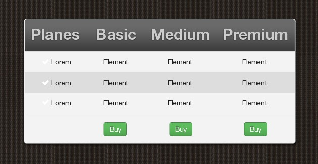 Bootstrap pricing tables for Html table style